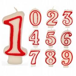 ŚWIECZKI-CYFRY URODZINOWE 1sztuka -cyfry od 0 do 9